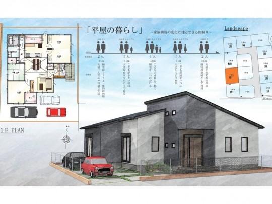 3号地モデルハウス:完成予想パース