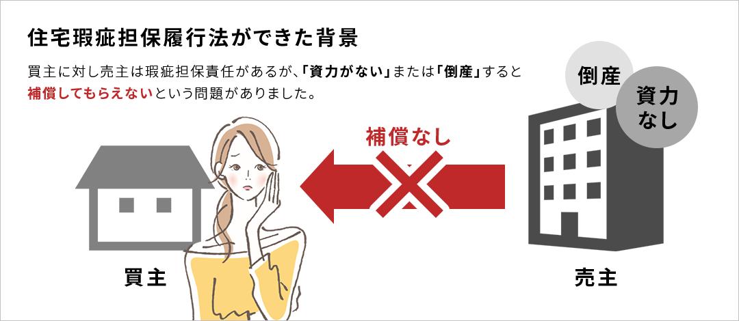 住宅瑕疵担保履行法ができた背景 -熊本,熊本市での一戸建て,新築,新築一戸建て,分譲住宅なら川﨑ハウジング