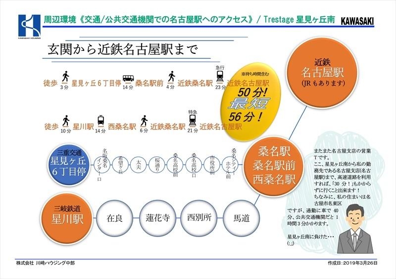 名古屋駅へのアクセス