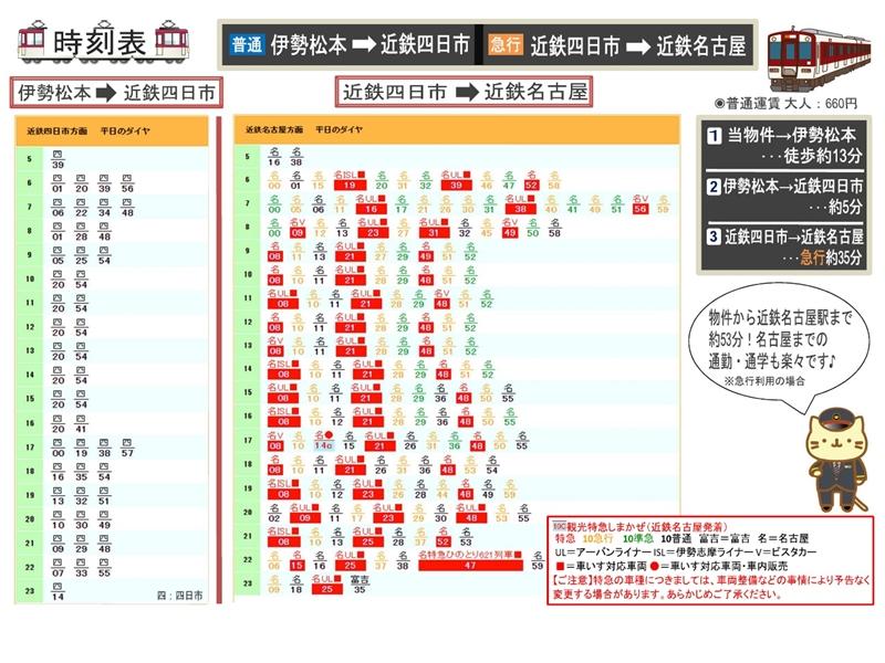 電車時刻表:伊勢松本駅→近鉄四日市駅、近鉄四日市駅→近鉄名古屋駅の平日の時刻表です。
